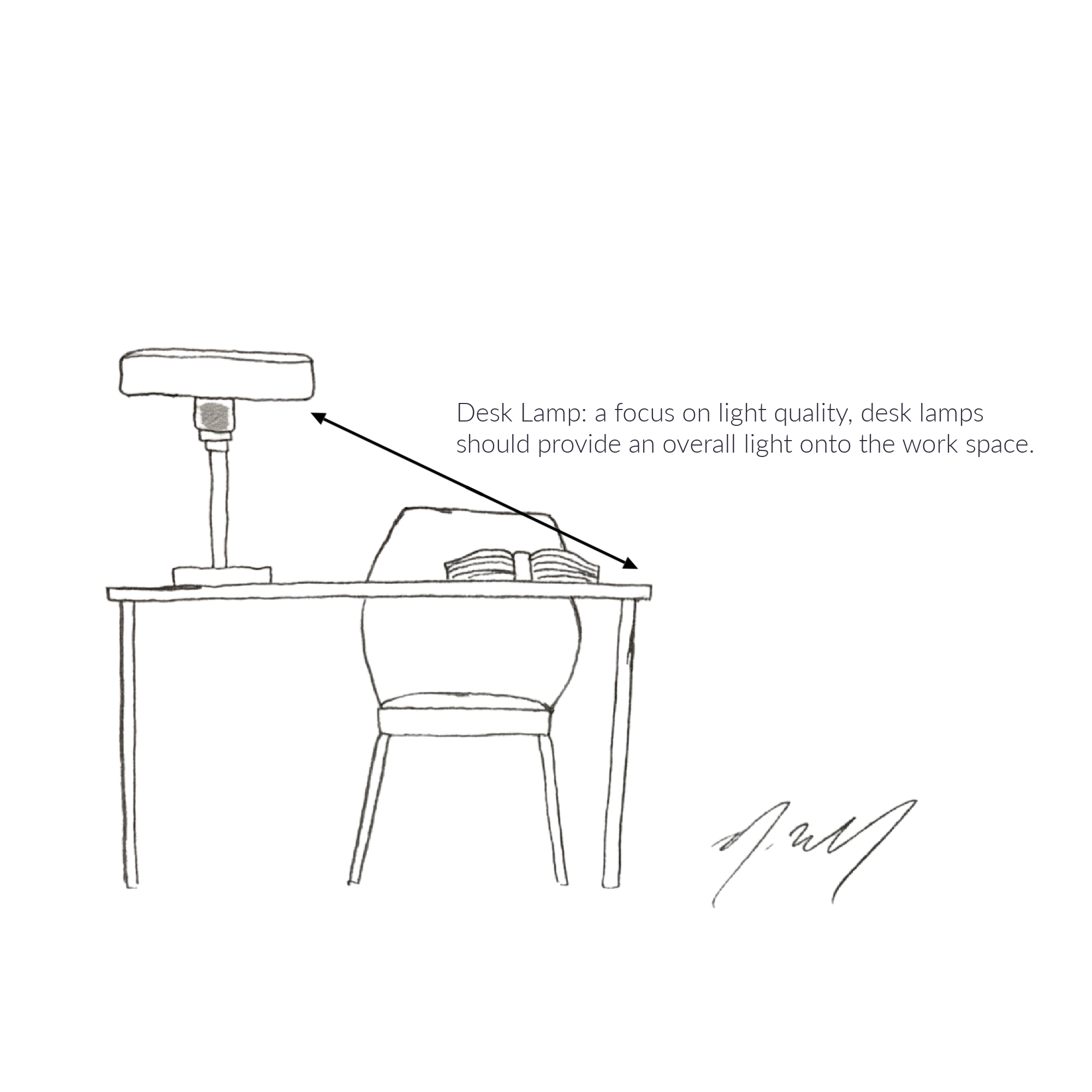 Desk Lamp Tip 1