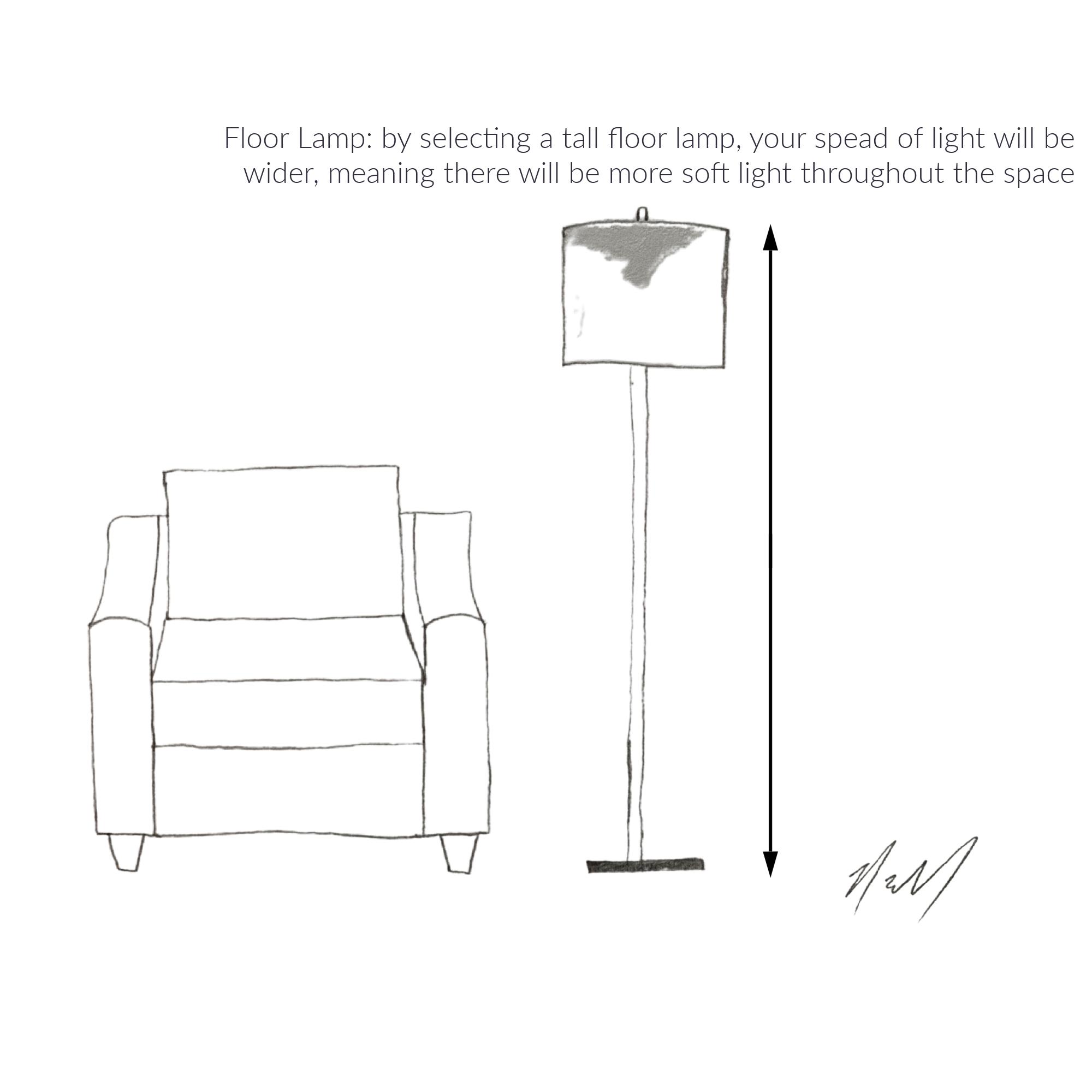 Floor Lamp Tip